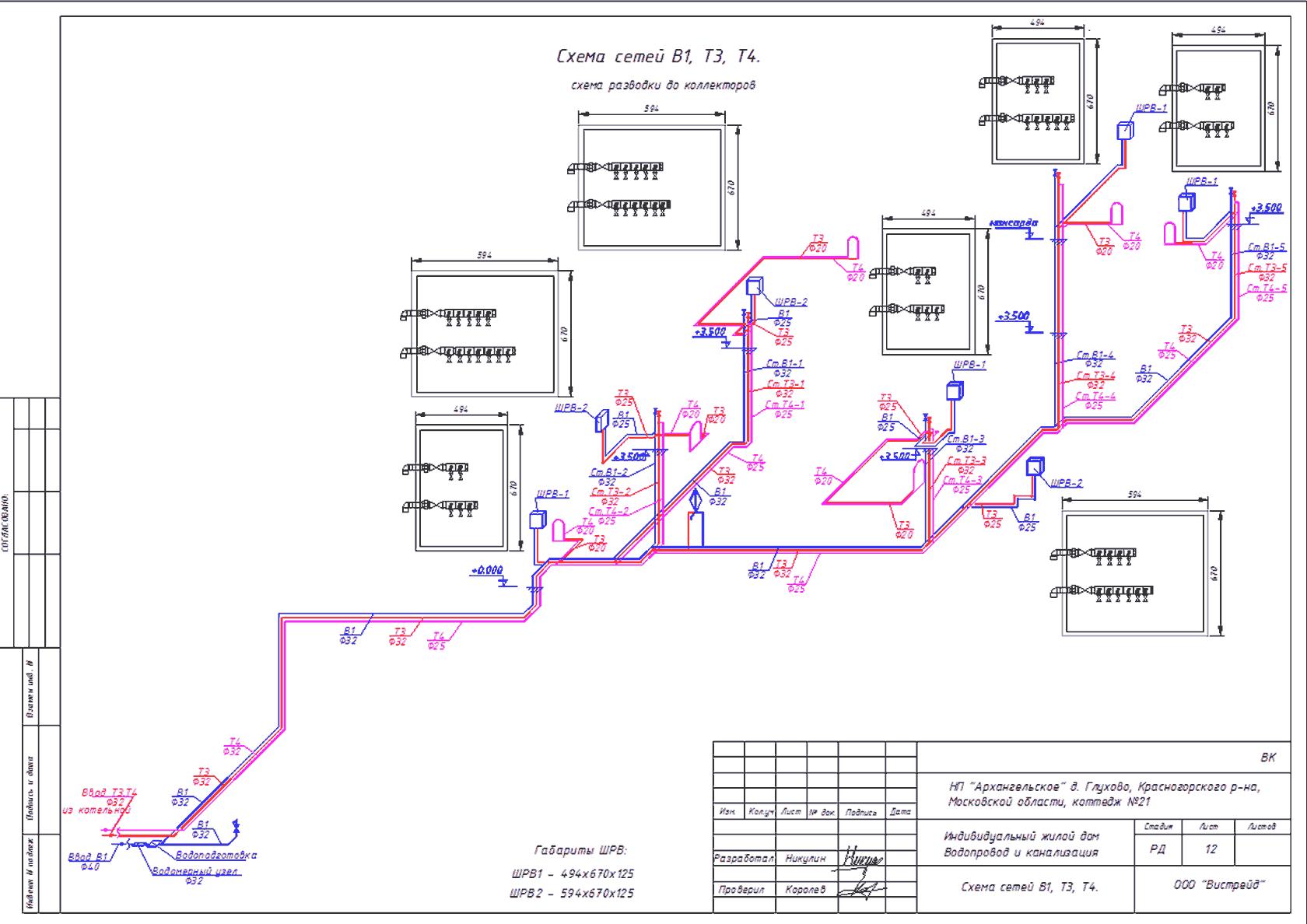 Принципиальная схема водопровода в частном доме6