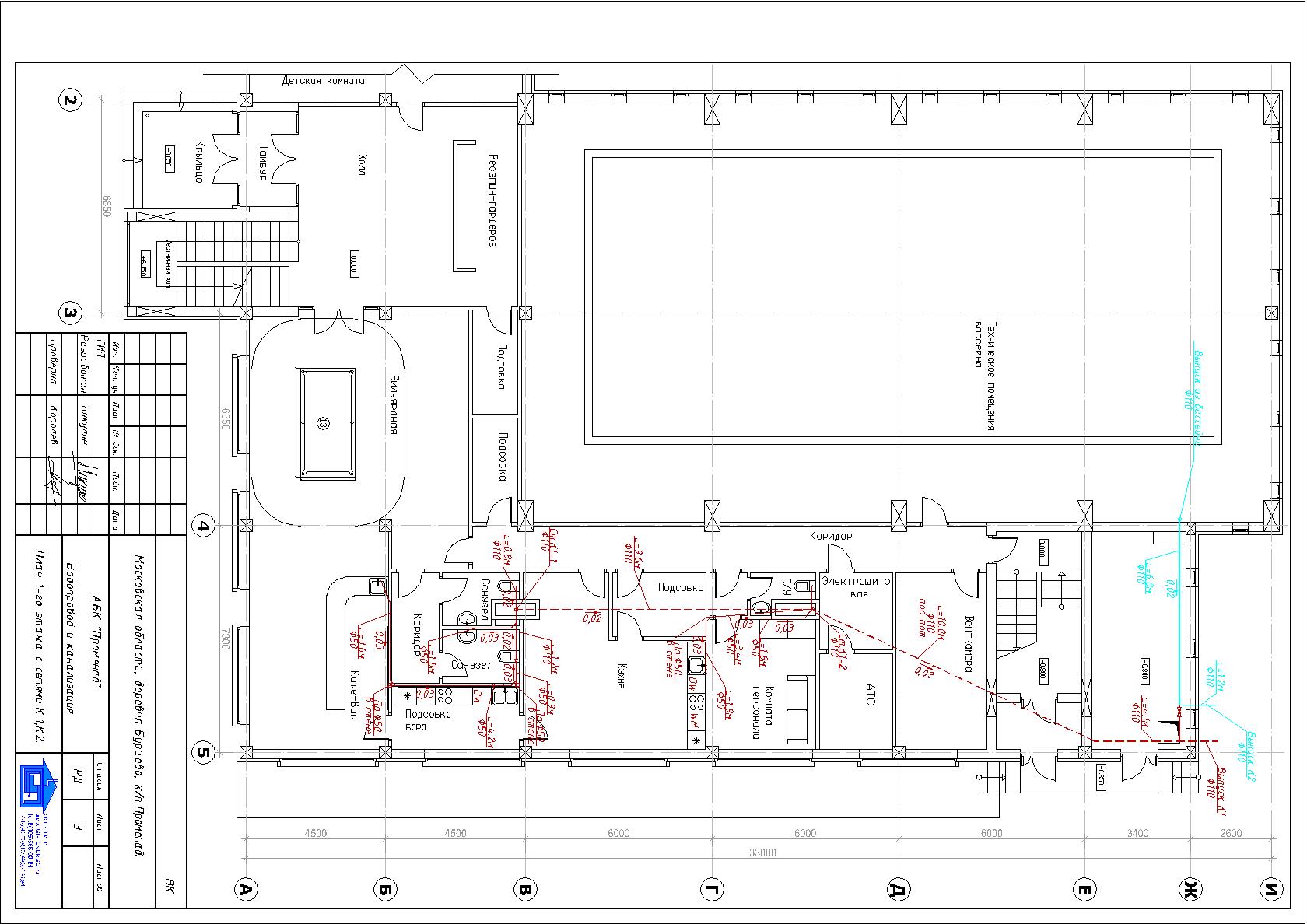 техникумы специальности проектирование системы внутреннего водопровода по индивидуальным здании однокомнатная квартира