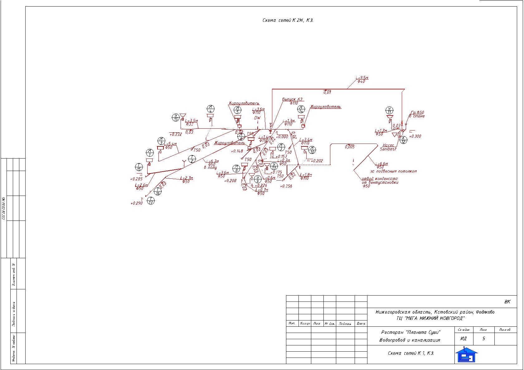 Схема канализации в 2-х этажном доме